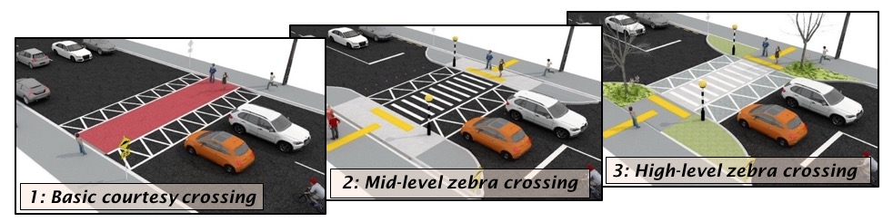 Three levels of courtesy crossings